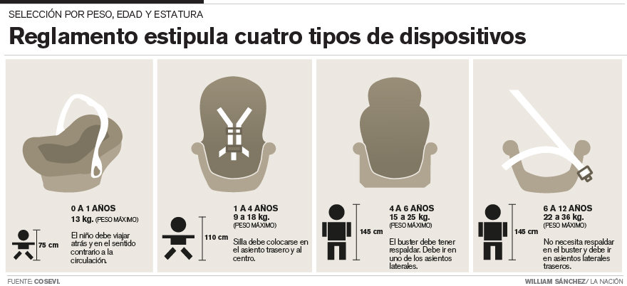 Costa Rica child car seat law 2014
